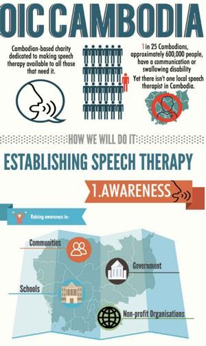 infographic_w300